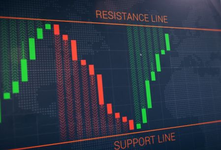 Rebound line Strategy on the ExpertOption platform